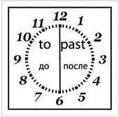 Обозначение времени по часам