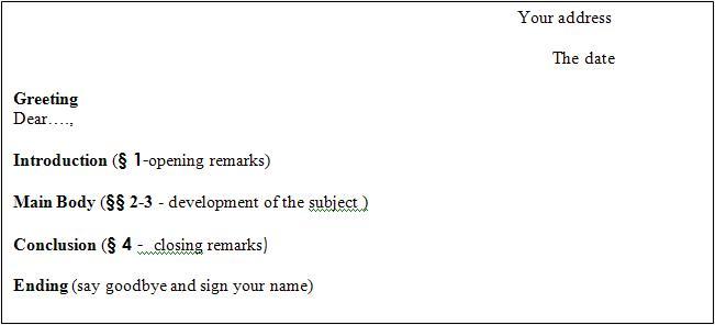 Различные пути в подготовке учащихся к написанию писем