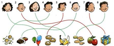 Present Simple Exercises с ответами - 2 класс и старше