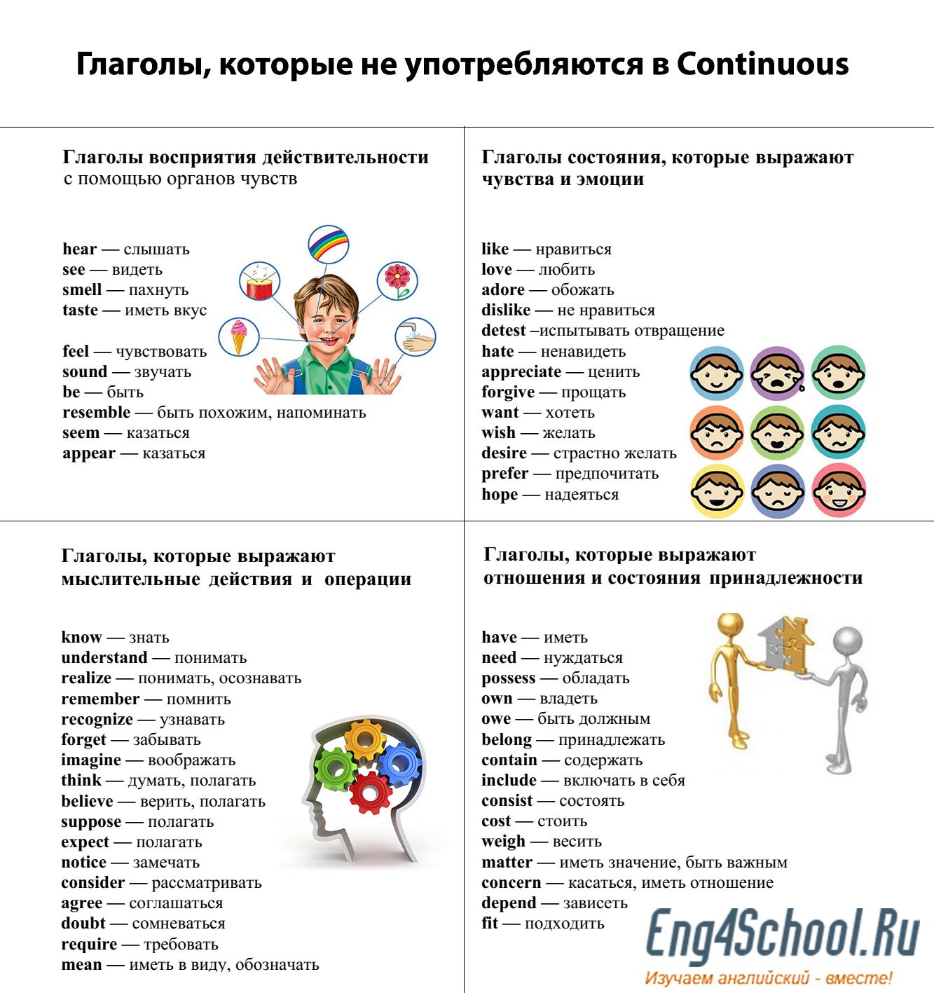 Статьи для изучения Английского языка Studyru